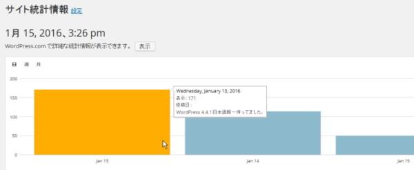jetpack_site-statistics