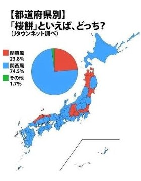 sakuramochi-dochira