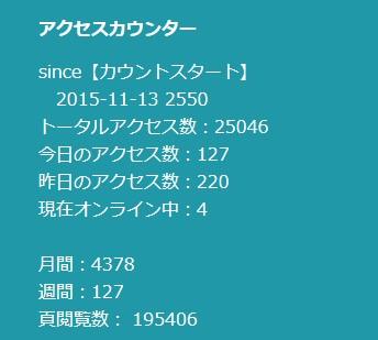 20160626-counter